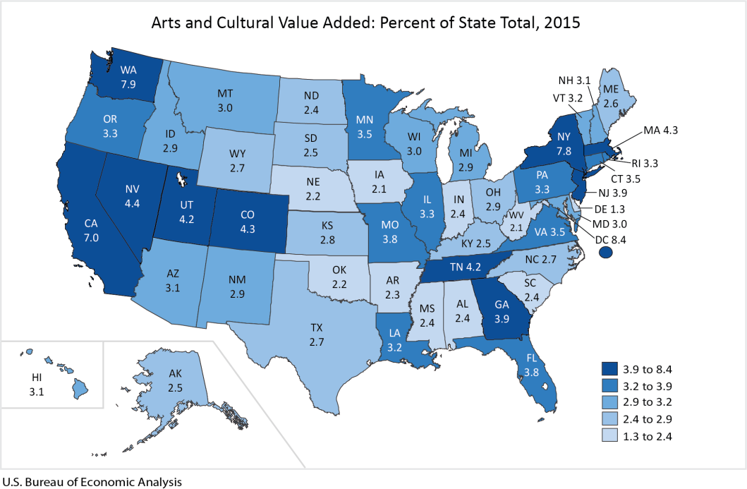 Arts & Cultural percentages by states